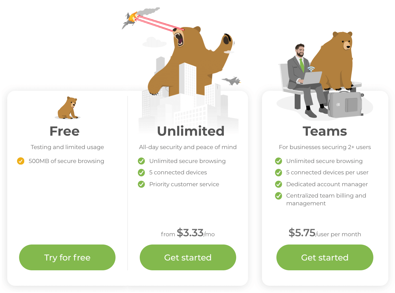 Tunnelbear pricing