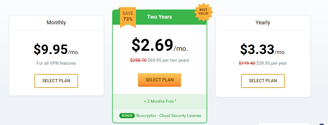 PIA's pricing